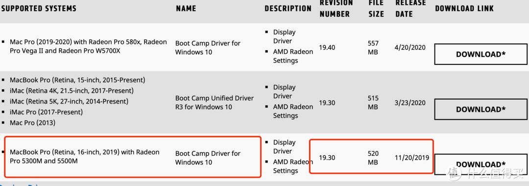 Macbook pro 16 如何获得最佳游戏体验