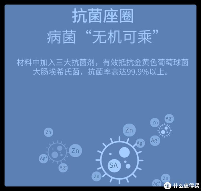 diiib大白智能马桶盖加入抗菌黑科技,无菌更健康,仅679元起!