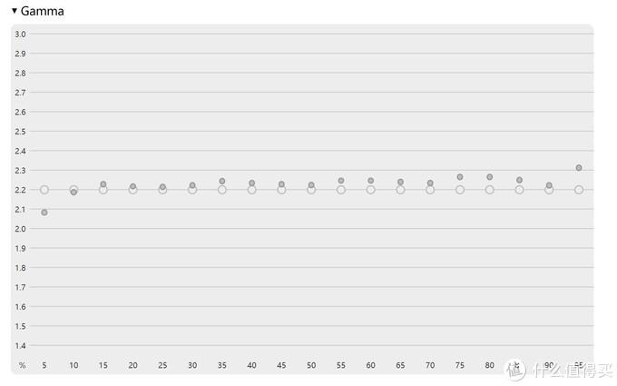 终结4K显示器是走自组or品牌的纠结--谷星32寸4K显示器
