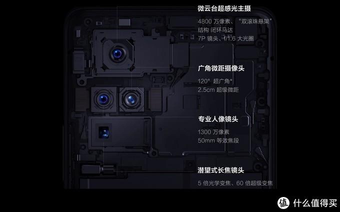 漂亮实力派,内置微云台——vivo X50 Pro体验