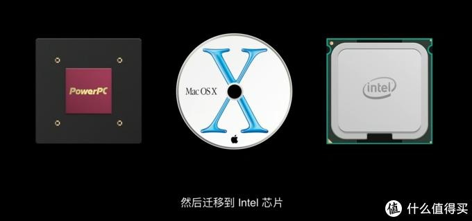 苹果与Intel分手并非偶然:消息称英特尔Skylake芯片问题是导火索!