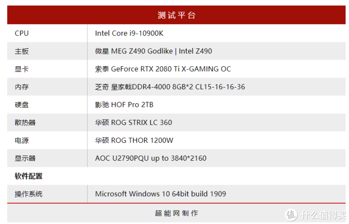 芝奇皇家戟DDR4-4000 CL15套装评测 极致的频率与时序