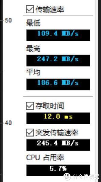 硬盘的读取速率