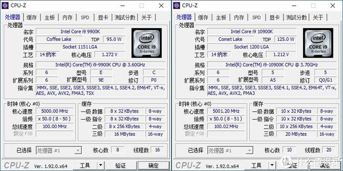 i9-10900K/9900K两代消费级旗舰CPU对比,附同频5.0和关超线程测试