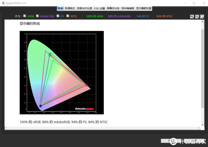 飞利浦 276C8显示器体验:一千多块的USB-C+2K+高色域+HDR10,你值得拥有