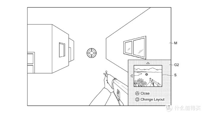"""索尼申请疑似PS5新功能专利 """"画中画"""" 可为玩家提供游戏便利"""