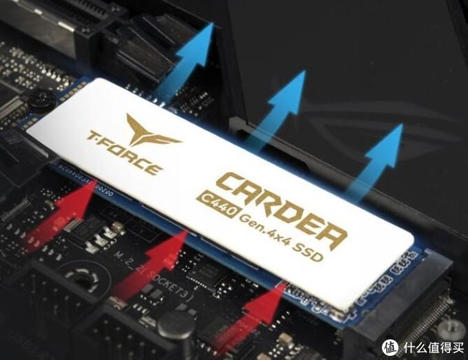 陶瓷散热、狂飙5000MB/s:Team十铨 发布CARDEA Ceramic C440 M.2 PCIe SSD固态硬盘
