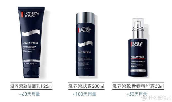 男士夏日护肤, 25个品牌产品推荐