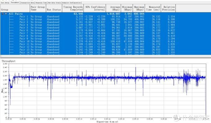 最便宜的6000Mbps、WIFI6路由器——Tp-Link XDR6030易展版开箱简测