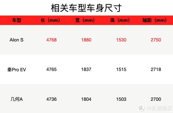 新车速递:广汽新能源Aion S年度小改款