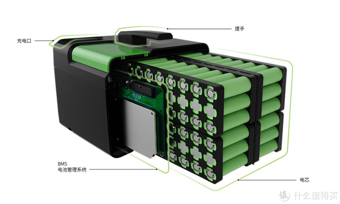 18650电芯锂电池