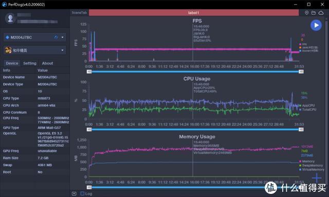 Redmi 10X Pro半个月上手体验分享:理性的谈谈那些好的和不好的