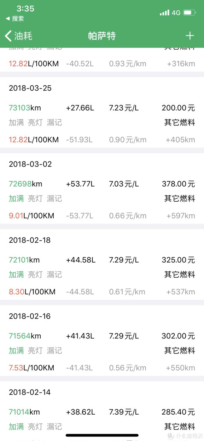 18年2月春节期间外出旅游,全程高速,所以油耗很低