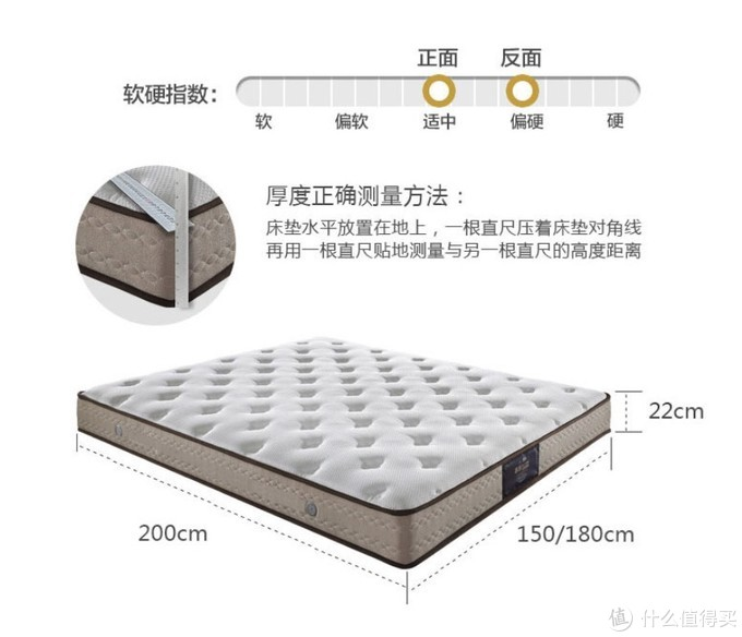 拯救你的浅睡眠,慕思七区进口乳胶床垫新品上市~