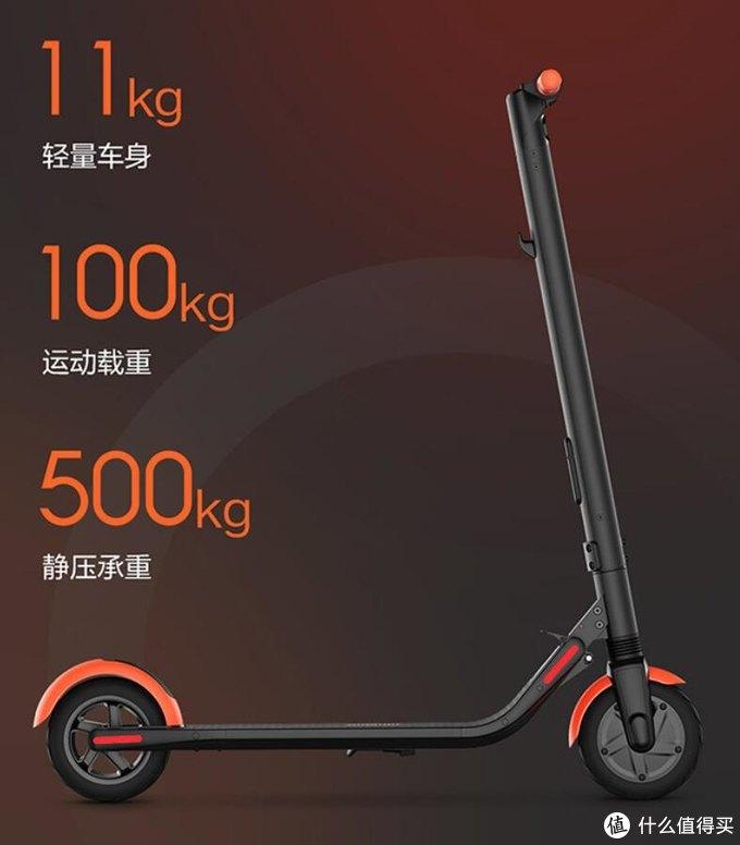 九号电动滑板车ES1L发布:仅重11Kg、时速20Km/h
