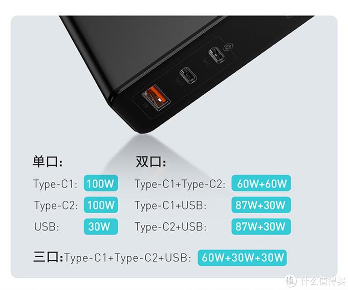 120W氮化镓可以实现老款120W笔记本满功率供电吗?倍思氮化镓开箱及PD诱骗测试