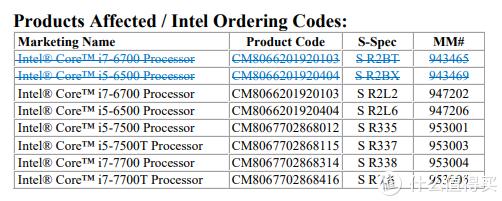 真长寿:英特尔延缓i7-6700和i5-6500停产计划,很适合工控、物联网主机
