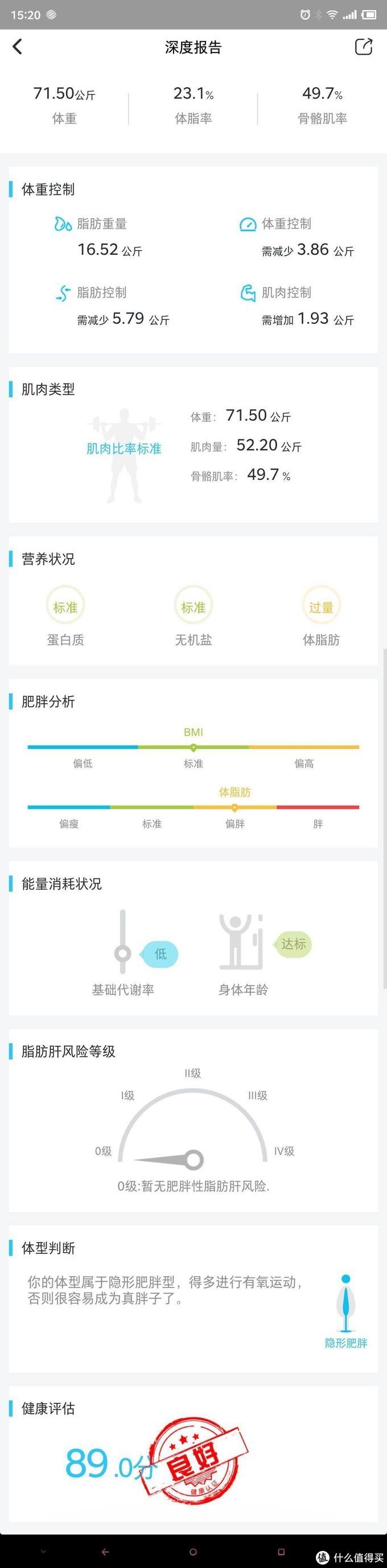 健康管理好帮手 — 云康宝mini+智能体脂秤体验分享