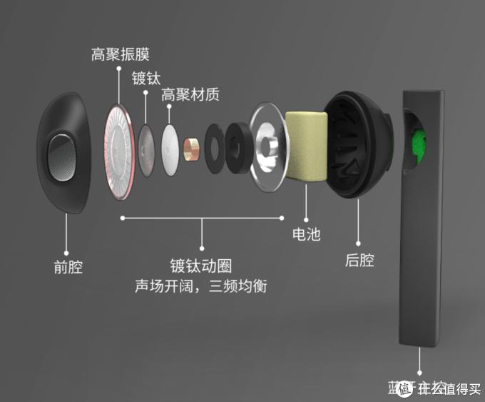 FIIL CC真无线蓝牙耳机 推出全新配色 有颜又有料