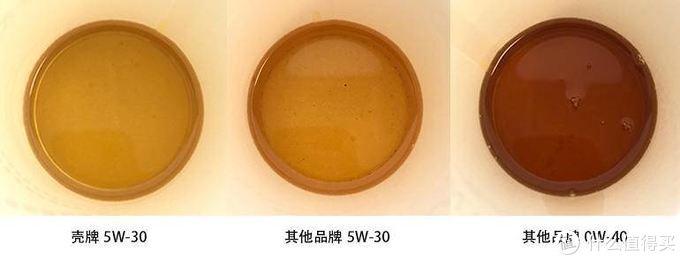 壳牌超凡喜力5W-30天然气全合成机油使用评测