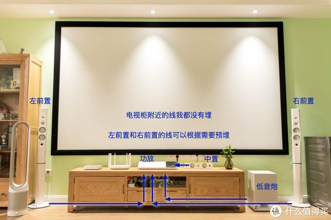 ↑前置接线图,以SONY N9200WL示意