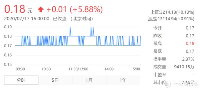 进入退市整理期:乐视公司股票已被深圳证券交易所决定终止上市