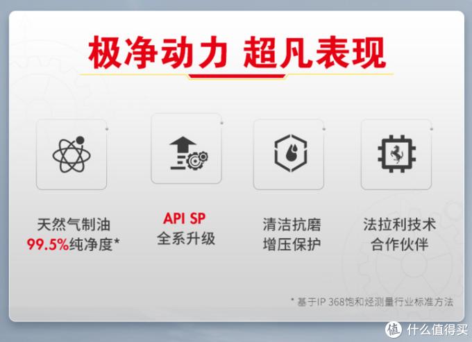 产品主要特性是前两项,一个是百分之99.5纯净度,一个是API SP全系升级
