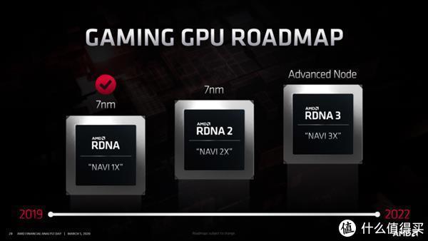 性能超RX 5700 XT最多2.25倍?AMD RDNA2图形架构脱胎换骨