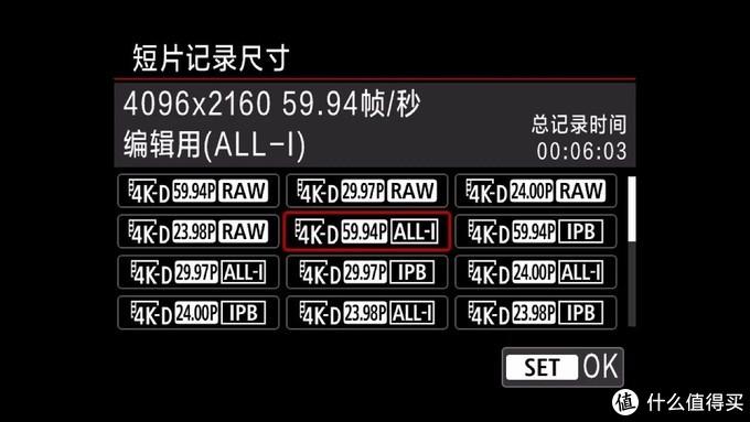 佳能EOS-1D X Mark III数据测试,真王者归来