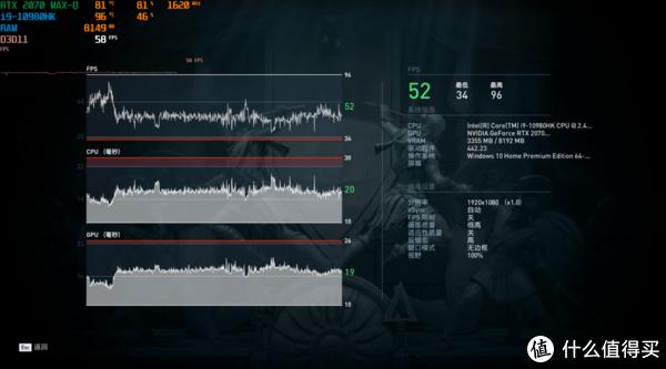 强如i9+RTX 2070S MQ都不能平均60帧
