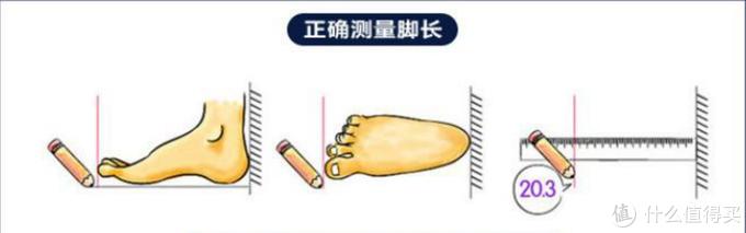 手把手教你测量自己最真实脚长——不再为选购各品牌跑鞋尺码而苦恼!(附入门跑鞋推荐)
