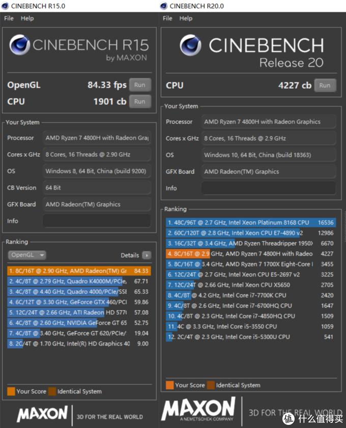 图14. CINEBENCH R15和R20测试