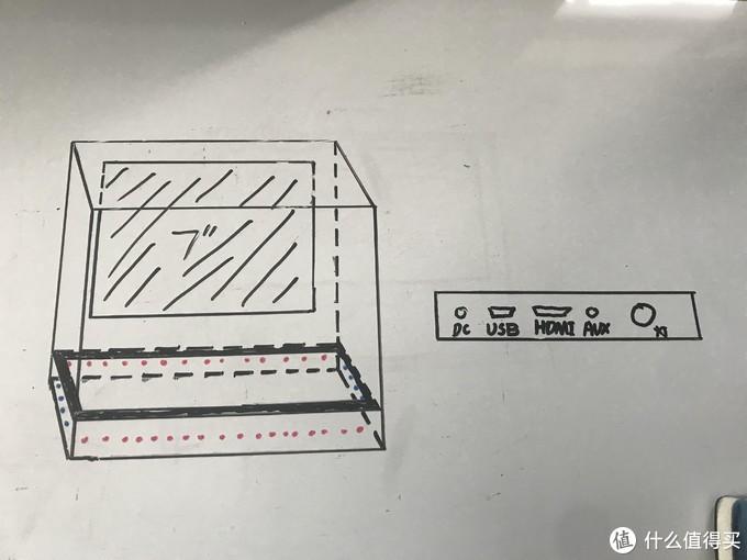 Diy桌面副屏 + 氛围灯 —— 附材料清单