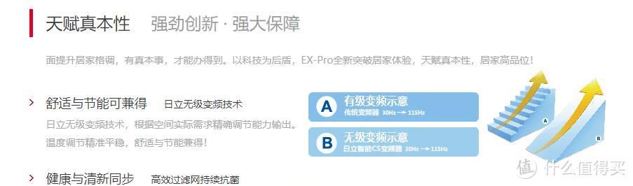 EX-Pro变频宣传图