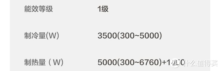 某国产1.5P挂机,最低制冷量300W