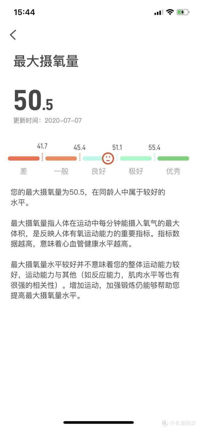 用数据说话!当红体脂秤对比评测:有品PK华为荣耀,谁更强?