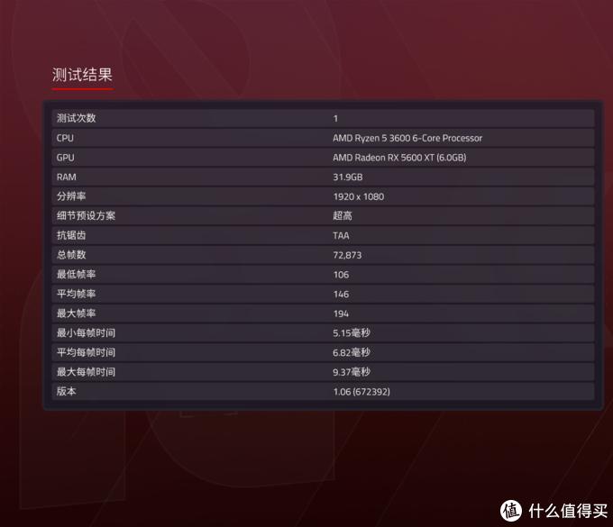 i5 10400F 与 Ryzen 5 3600 到底谁厉害?