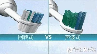 电动牙刷好用吗?具体使用方法如何?