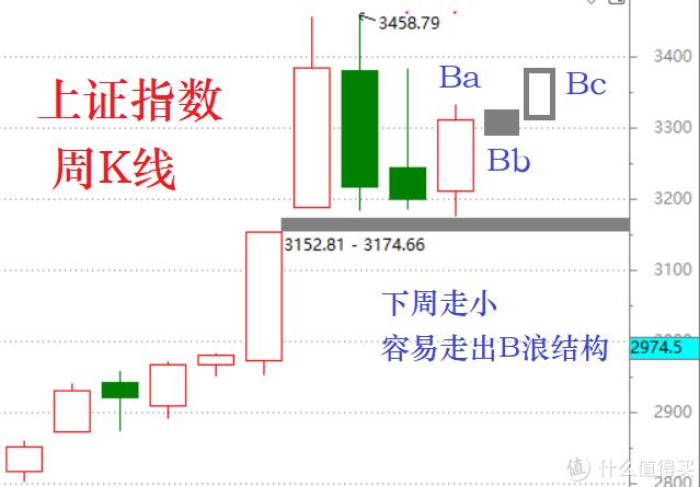 """股市月总结——详析眼下的""""顺风顺水""""(含视频版)"""