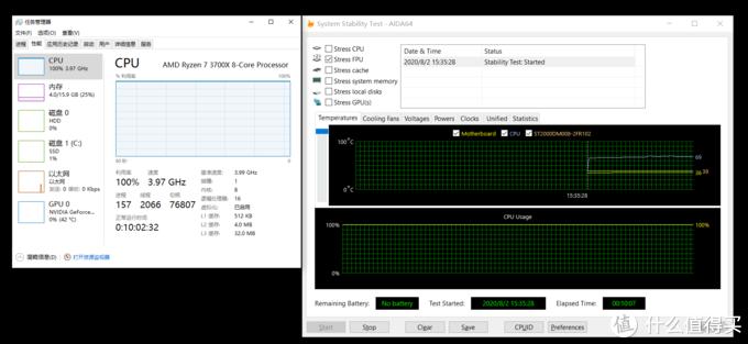 CPU是小超到了4.0的默频,单烤FPU10分钟温度为69度
