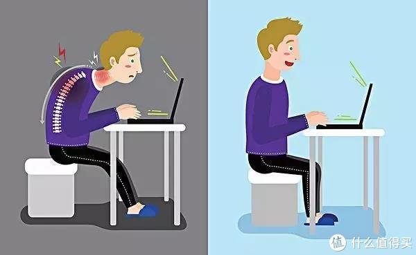 盯着电脑的身体不自觉地向前倾,最容易导致驼背和肩膀前屈。