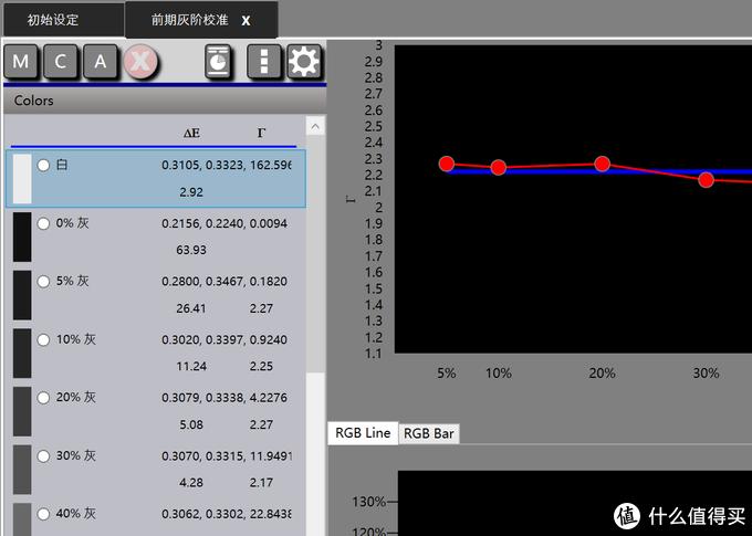 缩放到90-100寸时候的实测亮度值