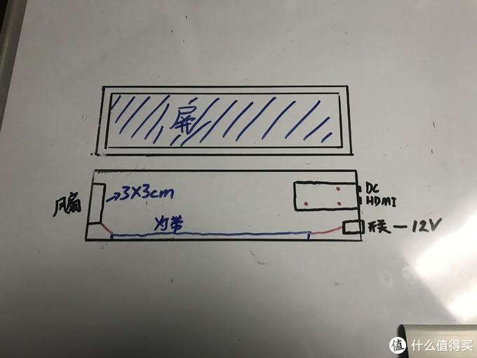 DIY桌面完结篇 —— 系统监控 + 氛围灯 + 歌词器