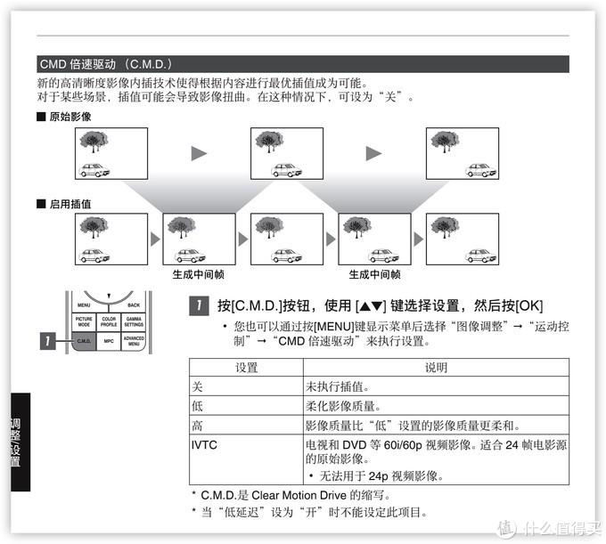CMD插帧功能