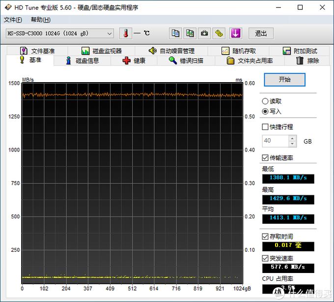 【茶茶】迈向大容量NVMe时代?海康威视C3000测试报告