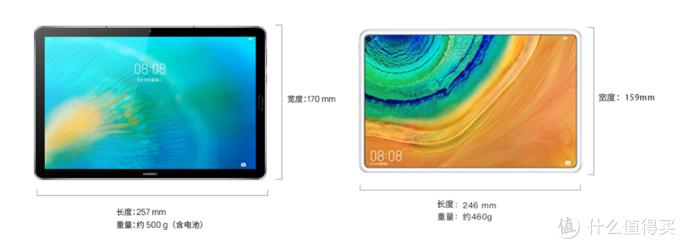 MatePad Pro和MatePad 10.8的尺寸对比