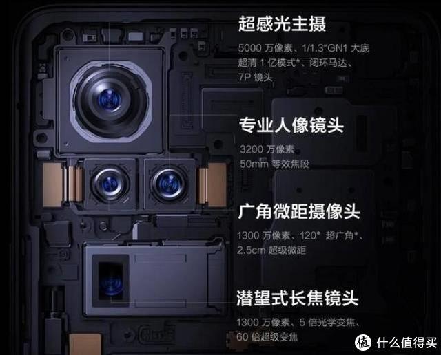 拯救者电竞手机Pro 对比 vivo X50+,游戏和拍照哪个更重要?