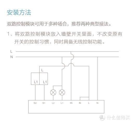 拟改造的安装方法:如下图
