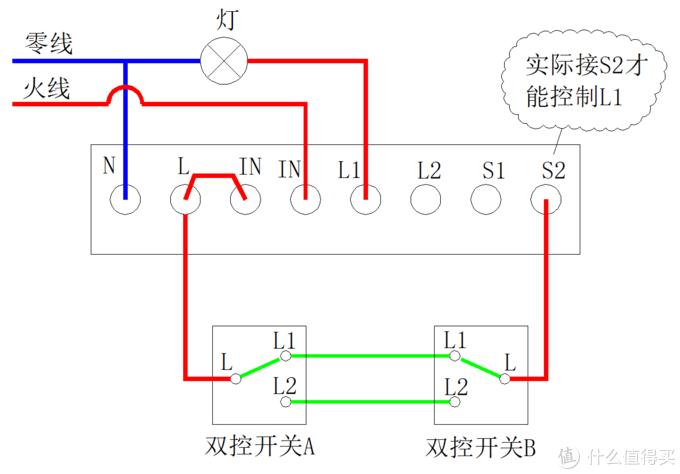 传统双控灯改造,加双路控制模块实现智能三控【分享、疑问】