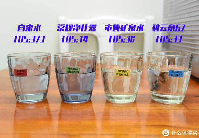 山泉般口感,矿化弱碱甘醇好水——家庭饮水中心碧云泉G7慕尼黑使用体验